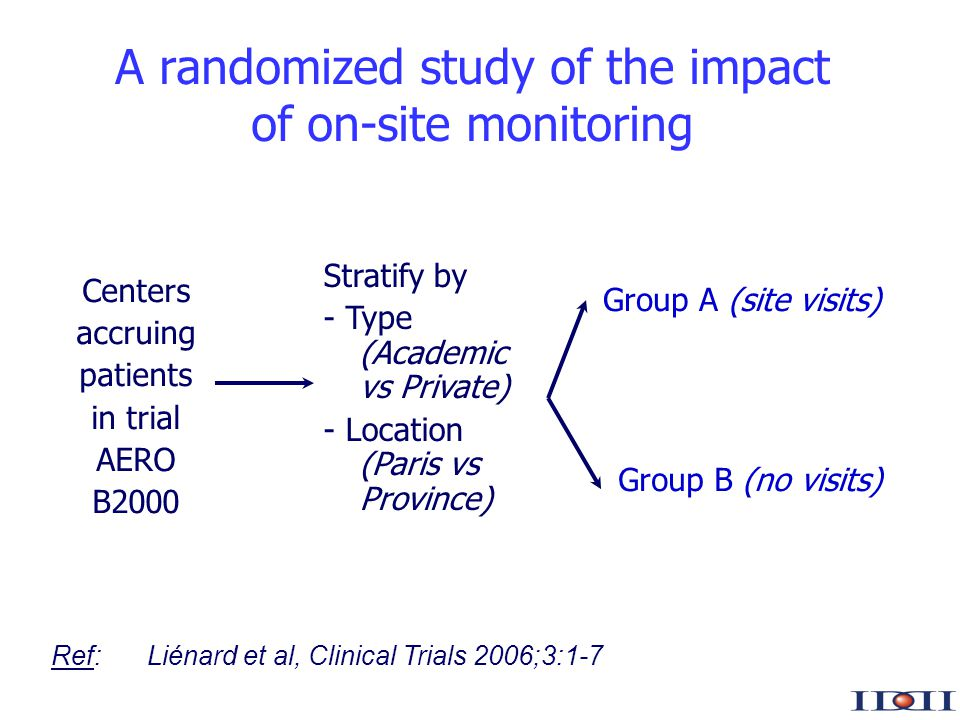 www.iddi.com A randomized study of the impact of on-site monitoring Group A (site visits) Group B (no visits) Centers accruing patients in trial AERO B2000 Stratify by - Type (Academic vs Private) - Location (Paris vs Province) Ref: Liénard et al, Clinical Trials 2006;3:1-7