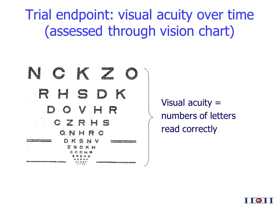 www.iddi.com Trial endpoint: visual acuity over time (assessed through vision chart) Visual acuity = numbers of letters read correctly