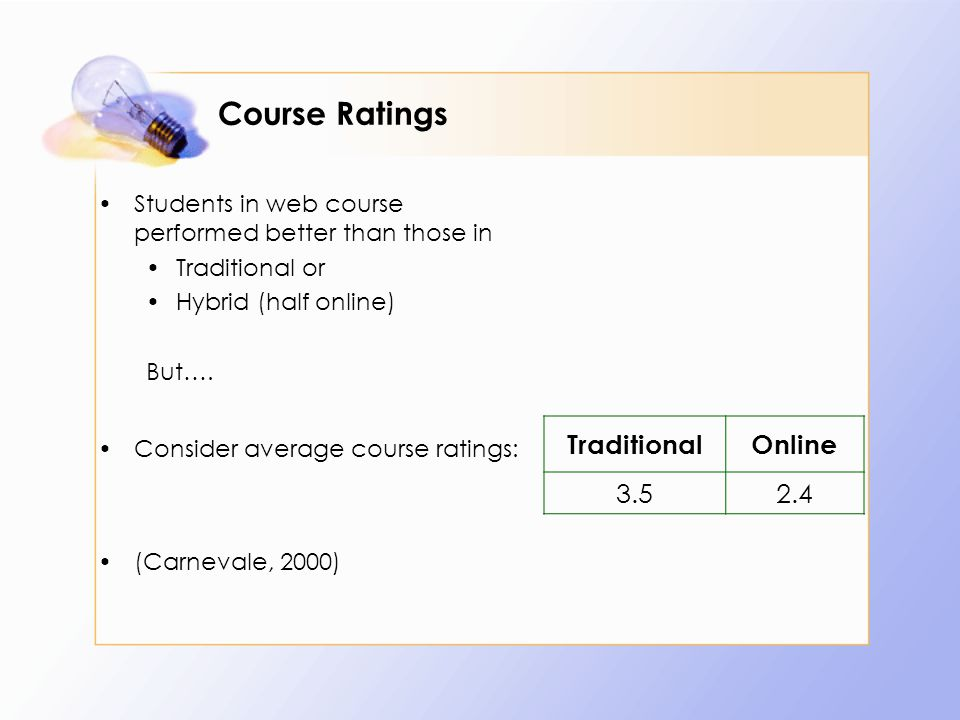 Course Ratings Students in web course performed better than those in Traditional or Hybrid (half online) But….