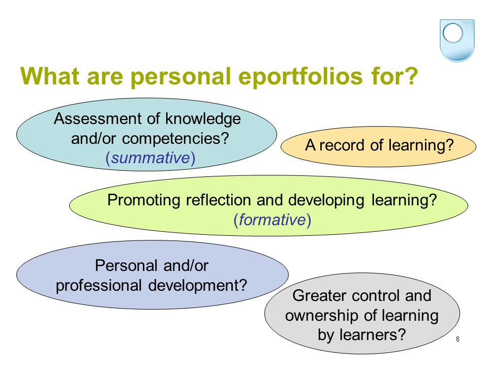 8 What are personal eportfolios for. Assessment of knowledge and/or competencies.