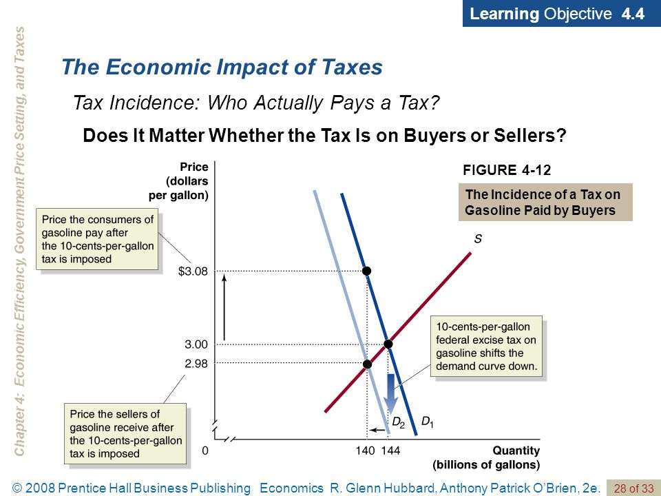 Chapter 4: Economic Efficiency, Government Price Setting, and Taxes 28 of 33 © 2008 Prentice Hall Business Publishing Economics R.