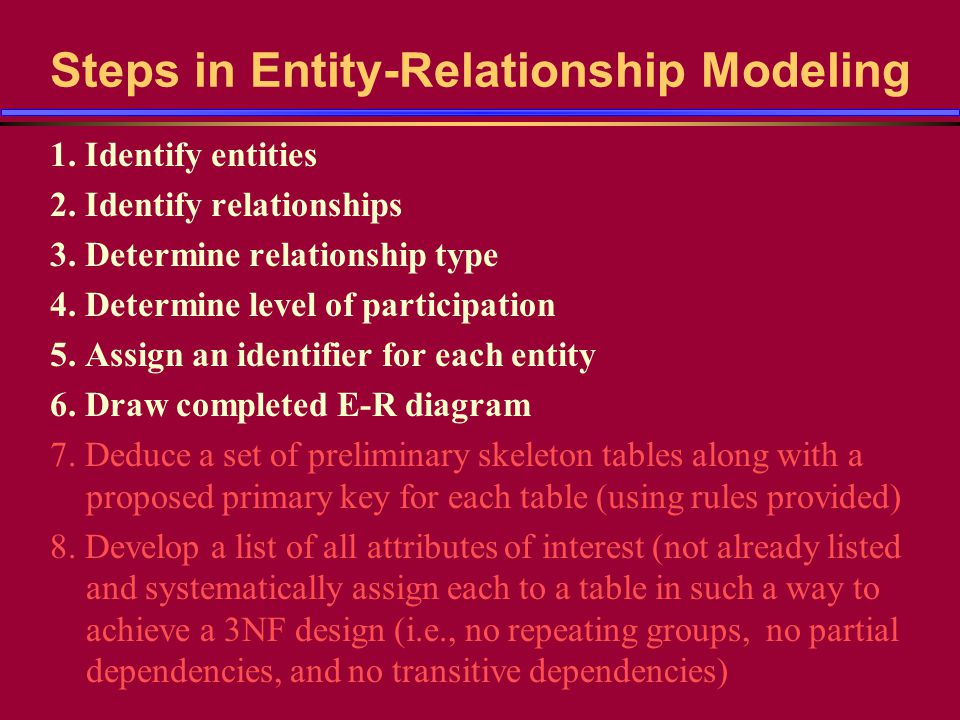 Steps in Entity-Relationship Modeling 1. Identify entities 2.