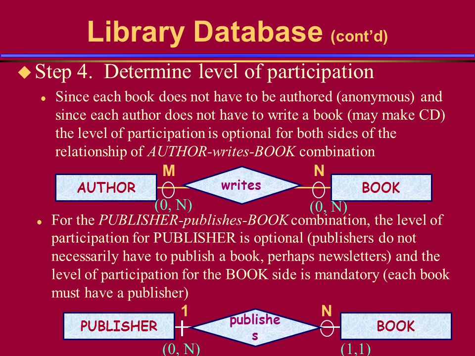 Library Database (contd) u Step 4.