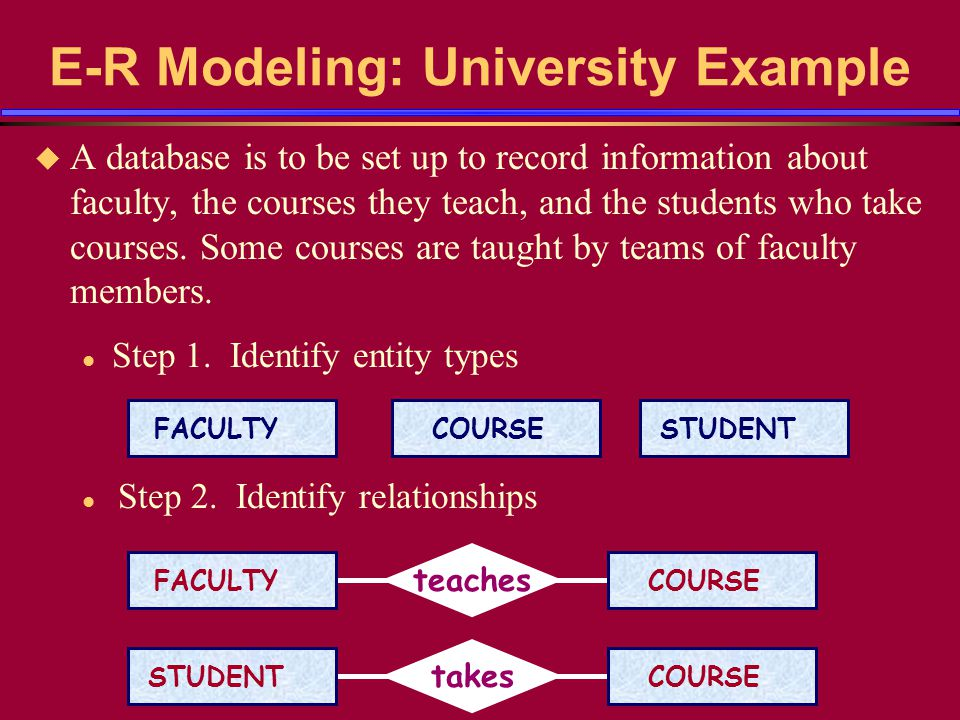 E-R Modeling: University Example u A database is to be set up to record information about faculty, the courses they teach, and the students who take courses.