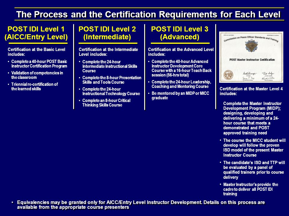 The Process and the Certification Requirements for Each Level Certification at the Master Level 4 includes: Complete the Master Instructor Development Program (MIDP); designing, developing and delivering a minimum of a 24- hour course that meets a demonstrated and POST approved training need The course the MICC student will develop will follow the proven ISD model of the present Master Instructor Course The candidates ISD and TTP will be evaluated by a panel of qualified trainers prior to course delivery Master Instructors provide the cadre to deliver all POST IDI training Equivalencies may be granted only for AICC/Entry Level Instructor Development.