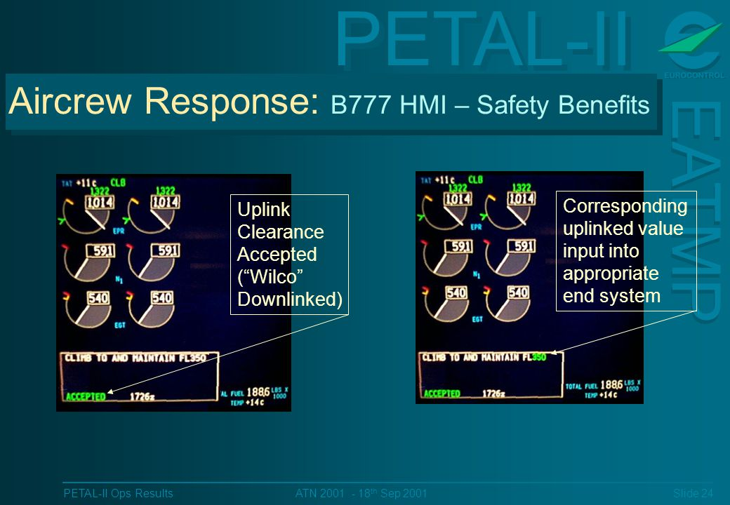 PETAL-II EATMP PETAL-II Ops Results Slide 24 ATN 2001 - 18 th Sep 2001 Uplink Clearance Accepted (Wilco Downlinked) Corresponding uplinked value input into appropriate end system Aircrew Response: B777 HMI – Safety Benefits
