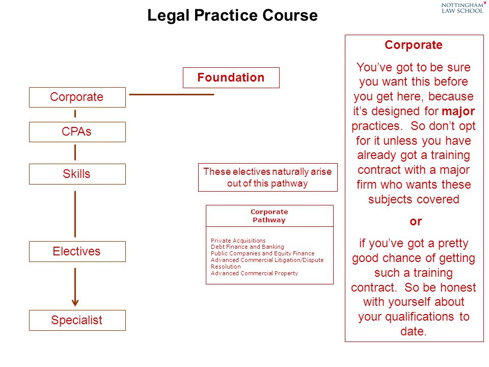 Legal Practice Course Corporate Youve got to be sure you want this before you get here, because its designed for major practices.