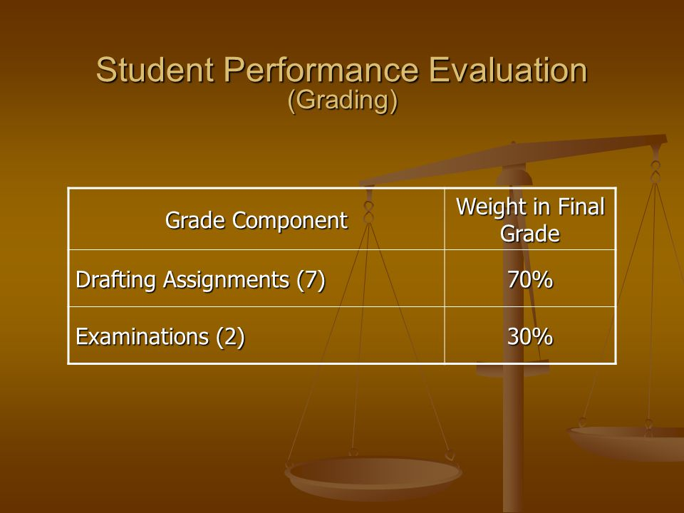 Student Performance Evaluation (Grading) Grade Component Weight in Final Grade Drafting Assignments (7) 70% Examinations (2) 30%