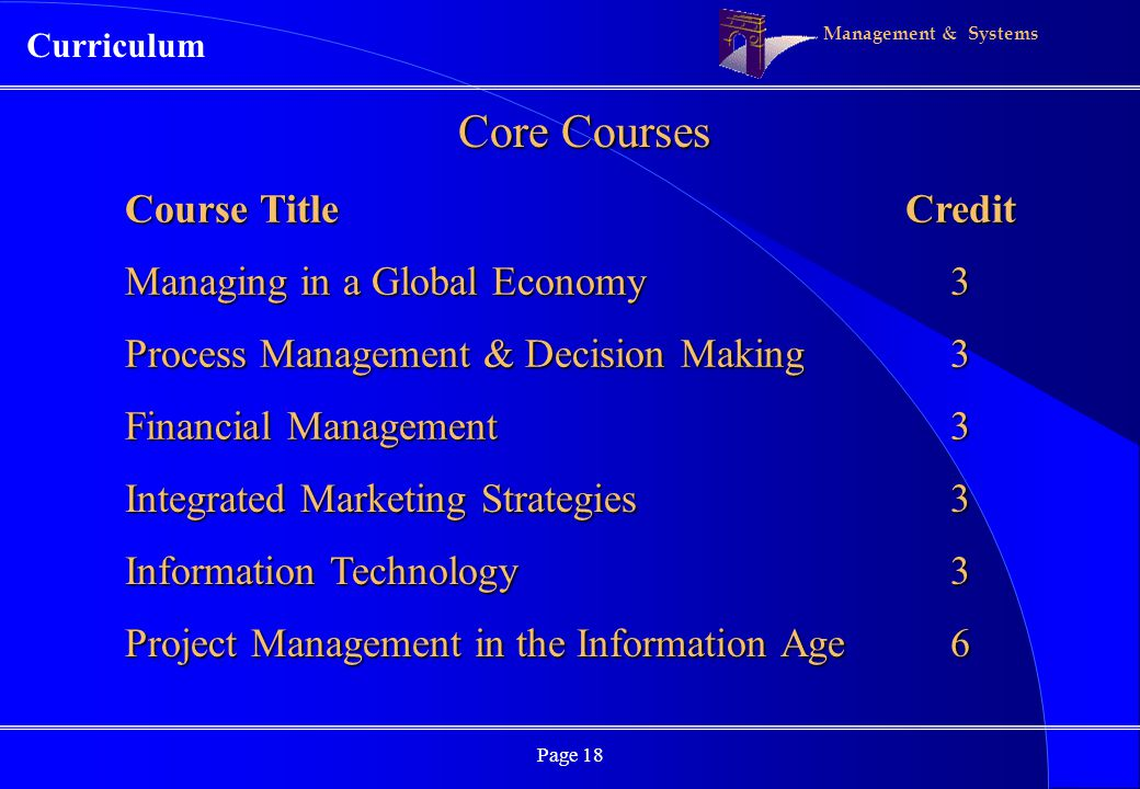 Management & Systems Page 18 Course Title Credit Managing in a Global Economy 3 Process Management & Decision Making 3 Financial Management 3 Integrated Marketing Strategies 3 Information Technology 3 Project Management in the Information Age 6 Core Courses Curriculum