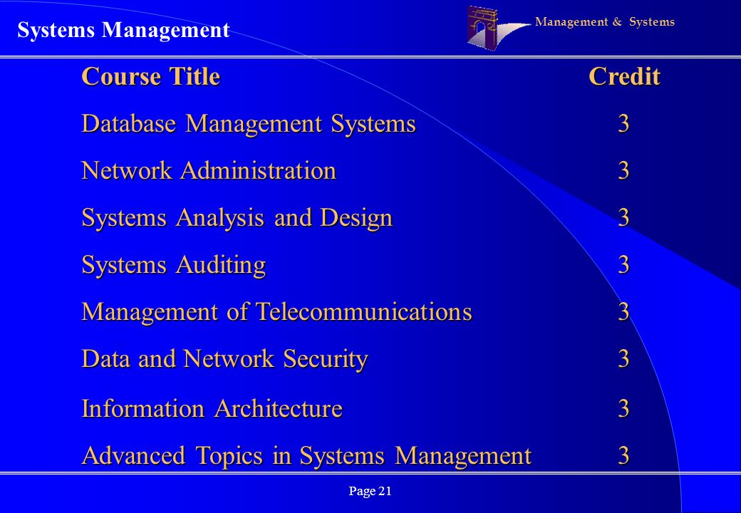 Management & Systems Page 21 Course Title Credit Database Management Systems 3 Network Administration 3 Systems Analysis and Design 3 Systems Auditing 3 Management of Telecommunications 3 Data and Network Security 3 Information Architecture 3 Advanced Topics in Systems Management 3 Systems Management