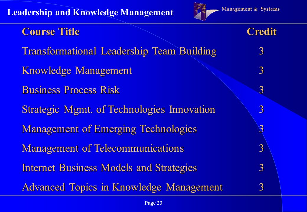 Management & Systems Page 23 Course Title Credit Transformational Leadership Team Building 3 Knowledge Management 3 Business Process Risk 3 Strategic Mgmt.