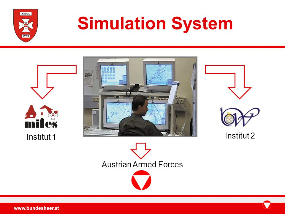 www.bundesheer.at Simulation System Institut 2 Institut 1 Austrian Armed Forces