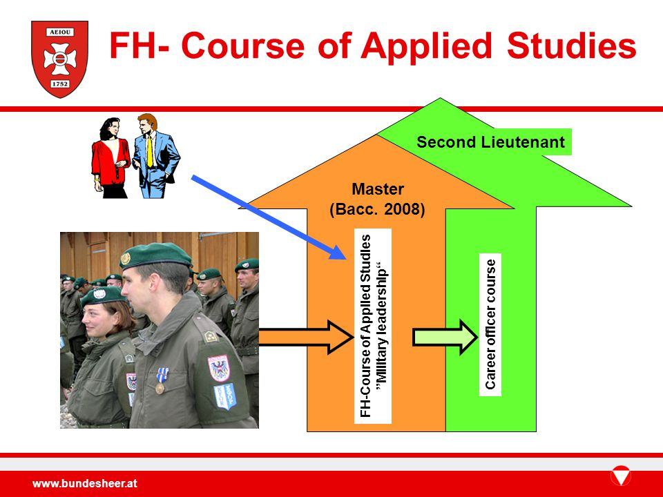www.bundesheer.at Second Lieutenant Career officer course Master (Bacc.