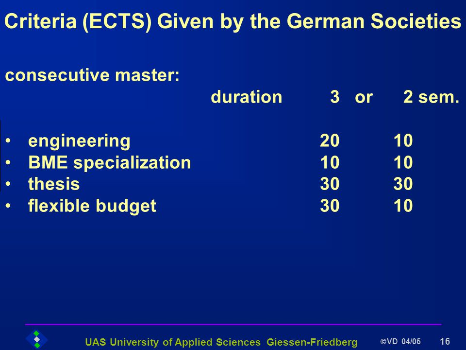 UAS University of Applied Sciences Giessen-Friedberg VD 04/05 16 Criteria (ECTS) Given by the German Societies consecutive master: duration 3 or 2 sem.
