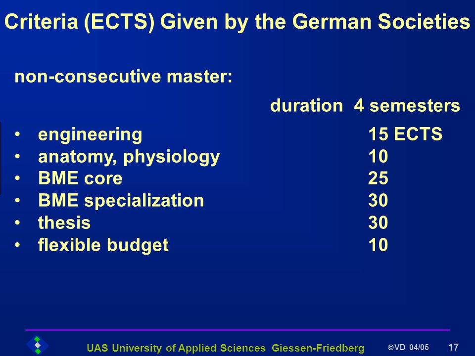 UAS University of Applied Sciences Giessen-Friedberg VD 04/05 17 Criteria (ECTS) Given by the German Societies non-consecutive master: duration 4 semesters engineering15 ECTS anatomy, physiology10 BME core25 BME specialization30 thesis30 flexible budget10