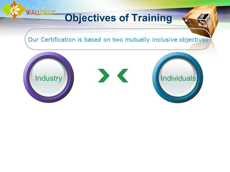 Objectives of Training Our Certification is based on two mutually inclusive objectives IndustryIndividuals