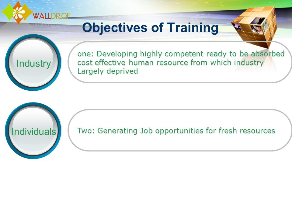 Objectives of Training one: Developing highly competent ready to be absorbed cost effective human resource from which industry Largely deprived Industry Two: Generating Job opportunities for fresh resources Individuals