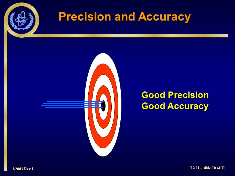3/2003 Rev 1 I.2.11 – slide 10 of 11 Precision and Accuracy Good Precision Good Accuracy