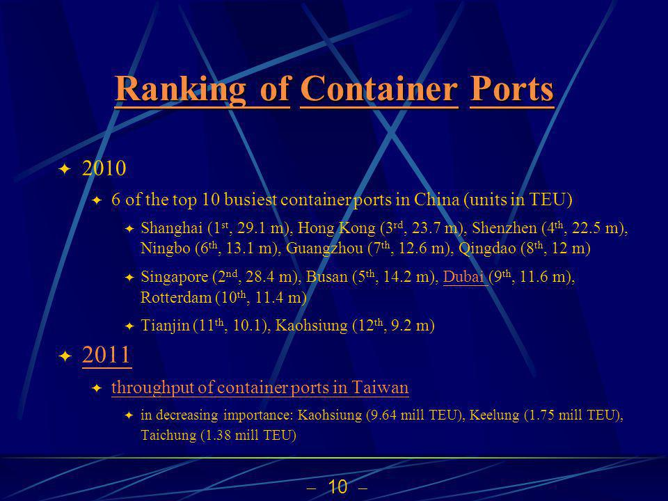 10 Ranking ofRanking of Container Ports ContainerPorts Ranking ofContainerPorts 2010 6 of the top 10 busiest container ports in China (units in TEU) Shanghai (1 st, 29.1 m), Hong Kong (3 rd, 23.7 m), Shenzhen (4 th, 22.5 m), Ningbo (6 th, 13.1 m), Guangzhou (7 th, 12.6 m), Qingdao (8 th, 12 m) Singapore (2 nd, 28.4 m), Busan (5 th, 14.2 m), Dubai (9 th, 11.6 m), Rotterdam (10 th, 11.4 m)Dubai Tianjin (11 th, 10.1), Kaohsiung (12 th, 9.2 m) 2011 throughput of container ports in Taiwan in decreasing importance: Kaohsiung (9.64 mill TEU), Keelung (1.75 mill TEU), Taichung (1.38 mill TEU)