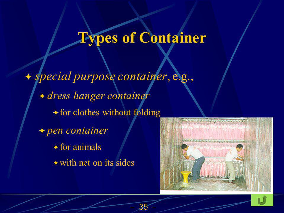 35 Types of Container special purpose container, e.g., dress hanger container for clothes without folding pen container for animals with net on its sides