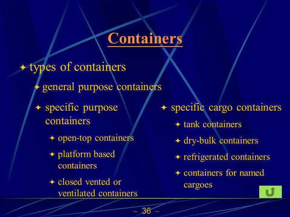 36 Containers types of containers general purpose containers specific purpose containers open-top containers platform based containers closed vented or ventilated containers specific cargo containers tank containers dry-bulk containers refrigerated containers containers for named cargoes