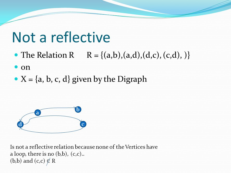 Not a reflective The Relation R R = {(a,b),(a,d),(d,c), (c,d), )} on X = {a, b, c, d} given by the Digraph a b c d Is not a reflective relation because none of the Vertices have a loop, there is no (b,b), (c,c)..