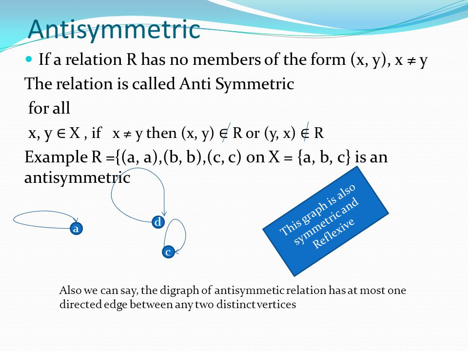 Antisymmetric If a relation R has no members of the form (x, y), x y The relation is called Anti Symmetric for all x, y X, if x y then (x, y) R or (y, x) R Example R ={(a, a),(b, b),(c, c) on X = {a, b, c} is an antisymmetric a d c Also we can say, the digraph of antisymmetic relation has at most one directed edge between any two distinct vertices This graph is also symmetric and Reflexive