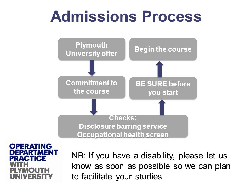 Admissions Process NB: If you have a disability, please let us know as soon as possible so we can plan to facilitate your studies Plymouth University offer Commitment to the course BE SURE before you start Checks: Disclosure barring service Occupational health screen Checks: Disclosure barring service Occupational health screen Begin the course