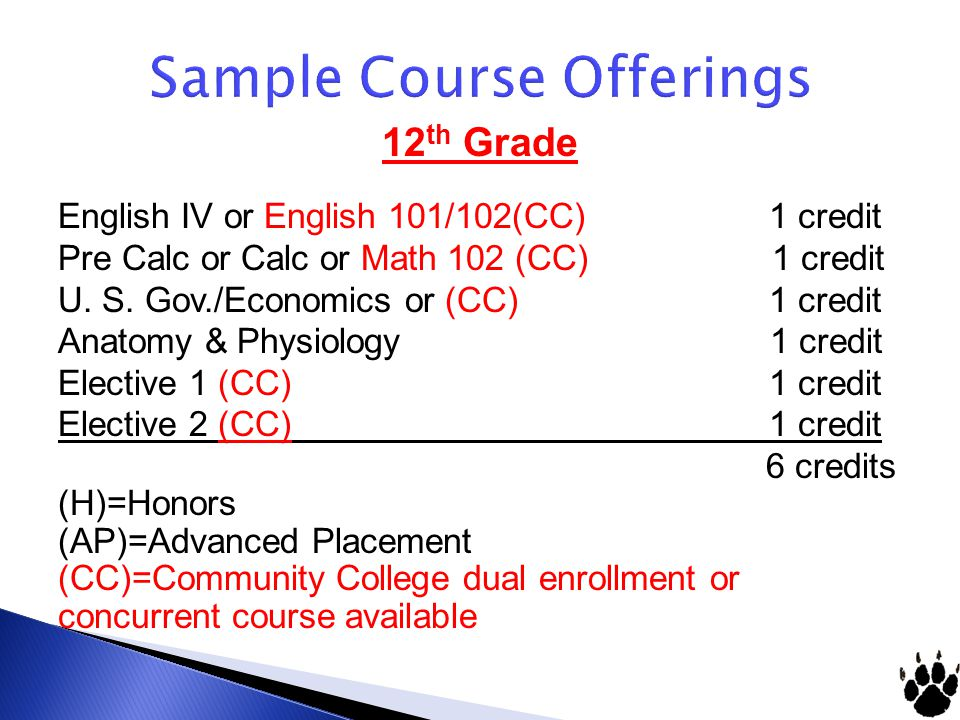 Sample Course Offerings 12 th Grade English IV or English 101/102(CC) 1 credit Pre Calc or Calc or Math 102 (CC) 1 credit U.