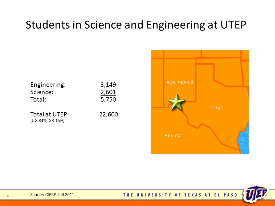 4 Engineering: 3,149 Science: 2,601 Total: 5,750 Total at UTEP: 22,600 (UG 84%, GR 16%) Source: CIERP, Fall 2011 Students in Science and Engineering at UTEP