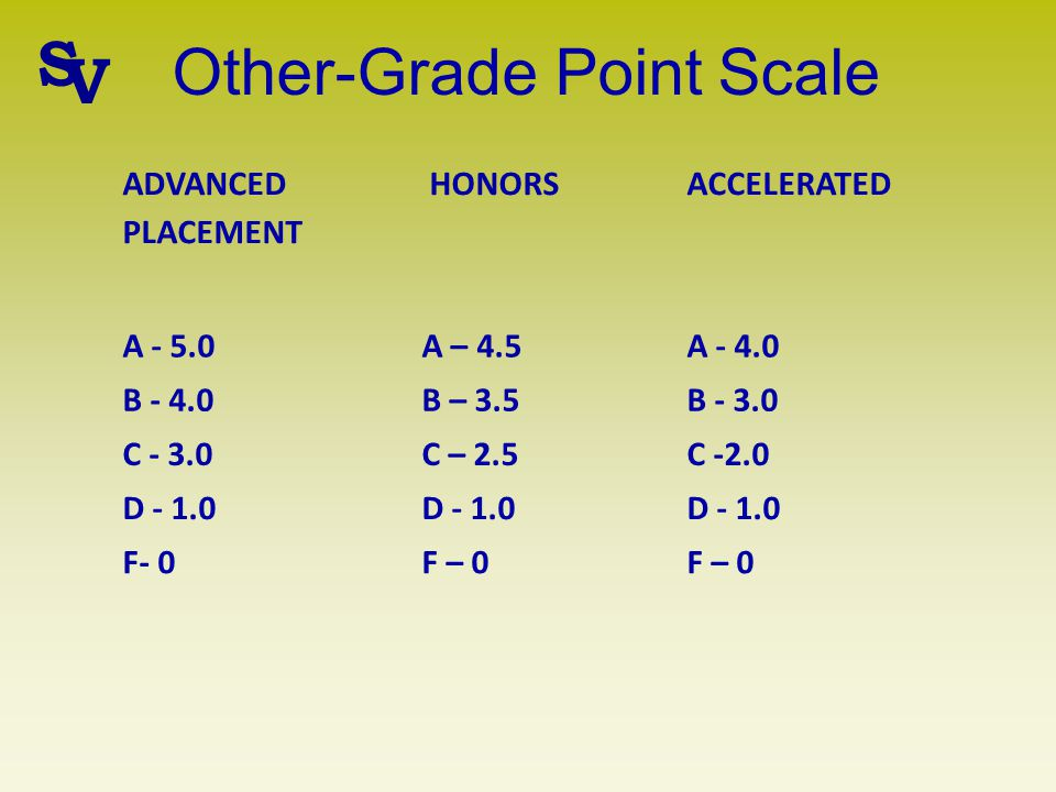 ADVANCED PLACEMENT HONORSACCELERATED A - 5.0A – 4.5A 4.0 B - 4.0B – 3.5B 3.0 C - 3.0C – 2.5C 2.0 D - 1.0D 1.0 F- 0F – 0 Other-Grade Point Scale S V