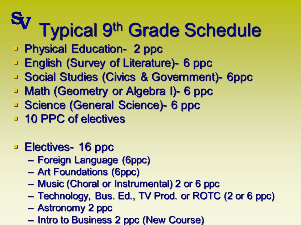 Typical 9 th Grade Schedule Physical Education- 2 ppc Physical Education- 2 ppc English (Survey of Literature)- 6 ppc English (Survey of Literature)- 6 ppc Social Studies (Civics & Government)- 6ppc Social Studies (Civics & Government)- 6ppc Math (Geometry or Algebra I)- 6 ppc Math (Geometry or Algebra I)- 6 ppc Science (General Science)- 6 ppc Science (General Science)- 6 ppc 10 PPC of electives 10 PPC of electives Electives- 16 ppc Electives- 16 ppc –Foreign Language (6ppc) –Art Foundations (6ppc) –Music (Choral or Instrumental) 2 or 6 ppc –Technology, Bus.