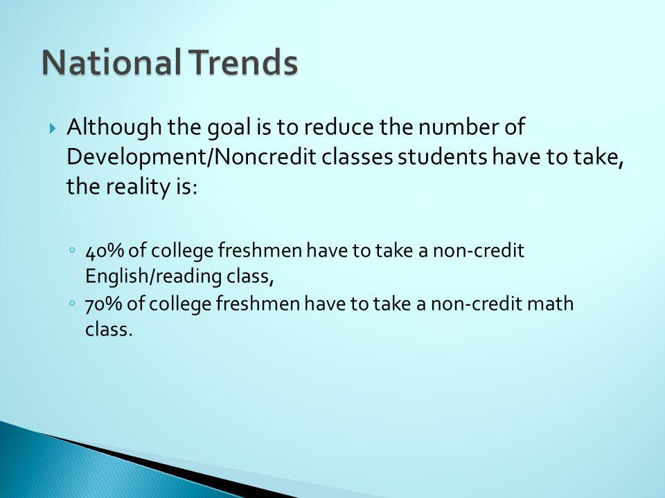 Although the goal is to reduce the number of Development/Noncredit classes students have to take, the reality is: 40% of college freshmen have to take a non-credit English/reading class, 70% of college freshmen have to take a non-credit math class.