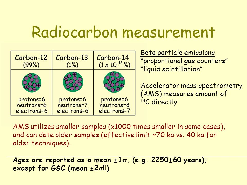 Radiocarbon measurement Beta particle emissions proportional gas counters liquid scintillation Accelerator mass spectrometry (AMS) measures amount of 14 C directly AMS utilizes smaller samples (x1000 times smaller in some cases), and can date older samples (effective limit ~70 ka vs.