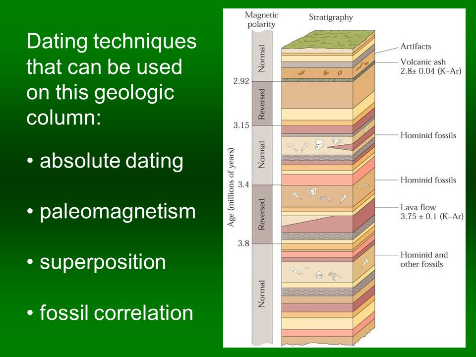 Dating techniques that can be used on this geologic column: absolute dating paleomagnetism superposition fossil correlation