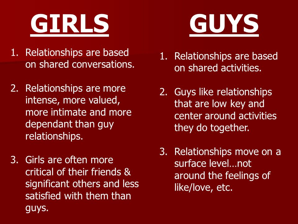 Different levels of dating relationships