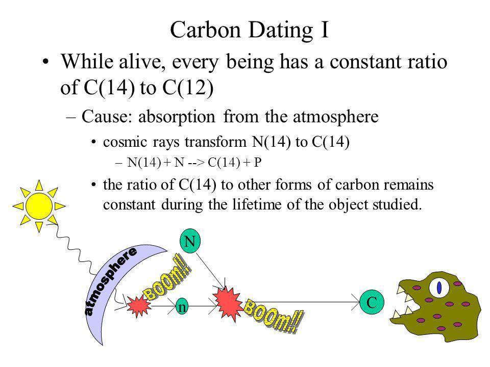 dating ratio Gratis Trivandrum Dating Sites