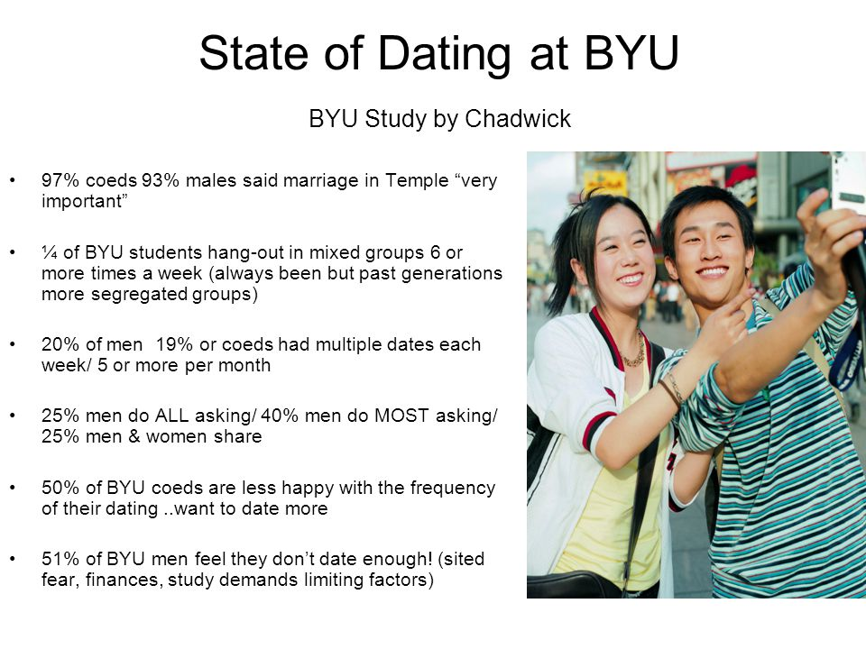 State of Dating at BYU BYU Study by Chadwick 97% coeds 93% males said marriage in Temple very important ¼ of BYU students hang-out in mixed groups 6 or more times a week (always been but past generations more segregated groups) 20% of men 19% or coeds had multiple dates each week/ 5 or more per month 25% men do ALL asking/ 40% men do MOST asking/ 25% men & women share 50% of BYU coeds are less happy with the frequency of their dating..want to date more 51% of BYU men feel they dont date enough.