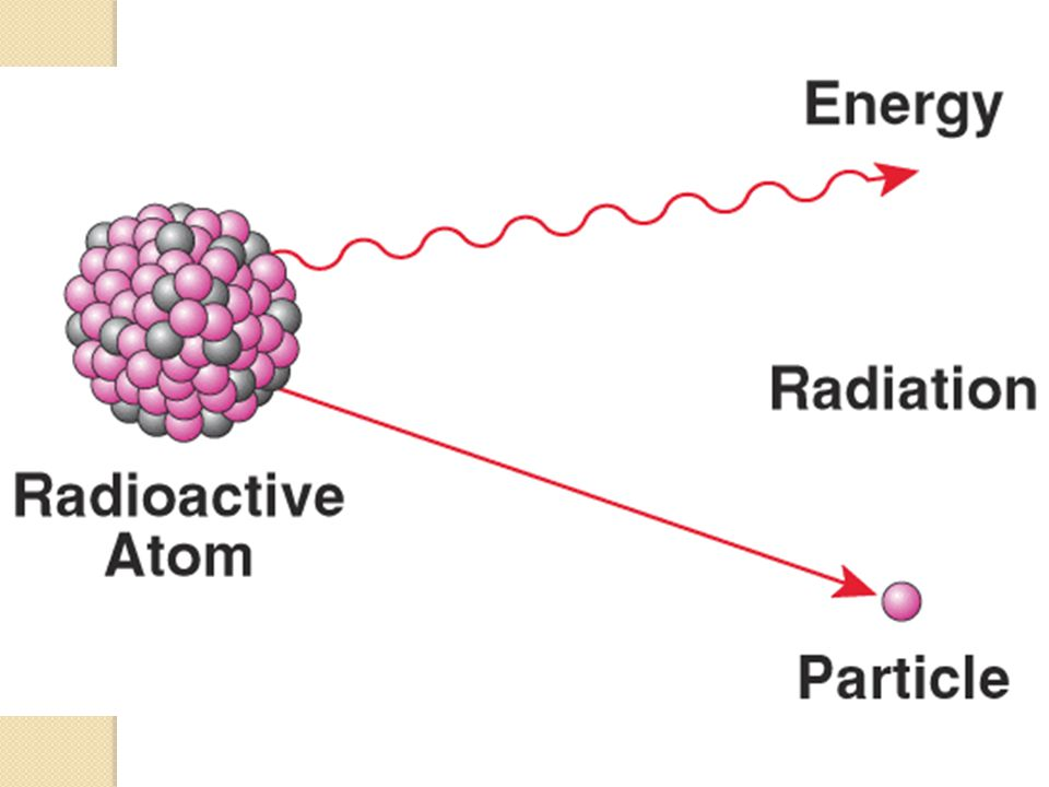 Example of how the concept of half-life is used in radiometric dating