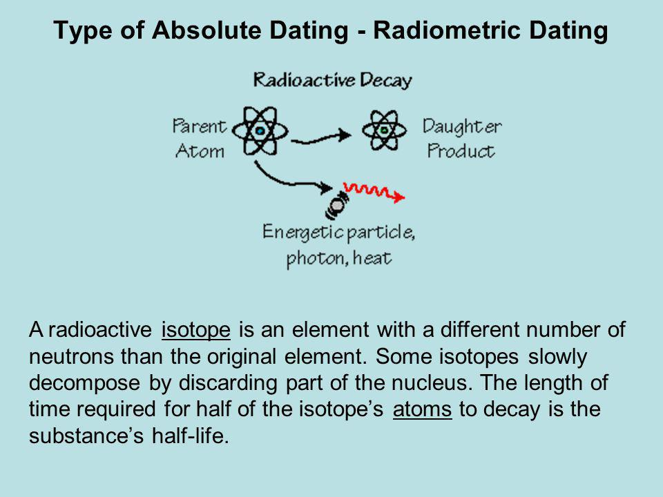 Difference between absolute dating and radiometric dating