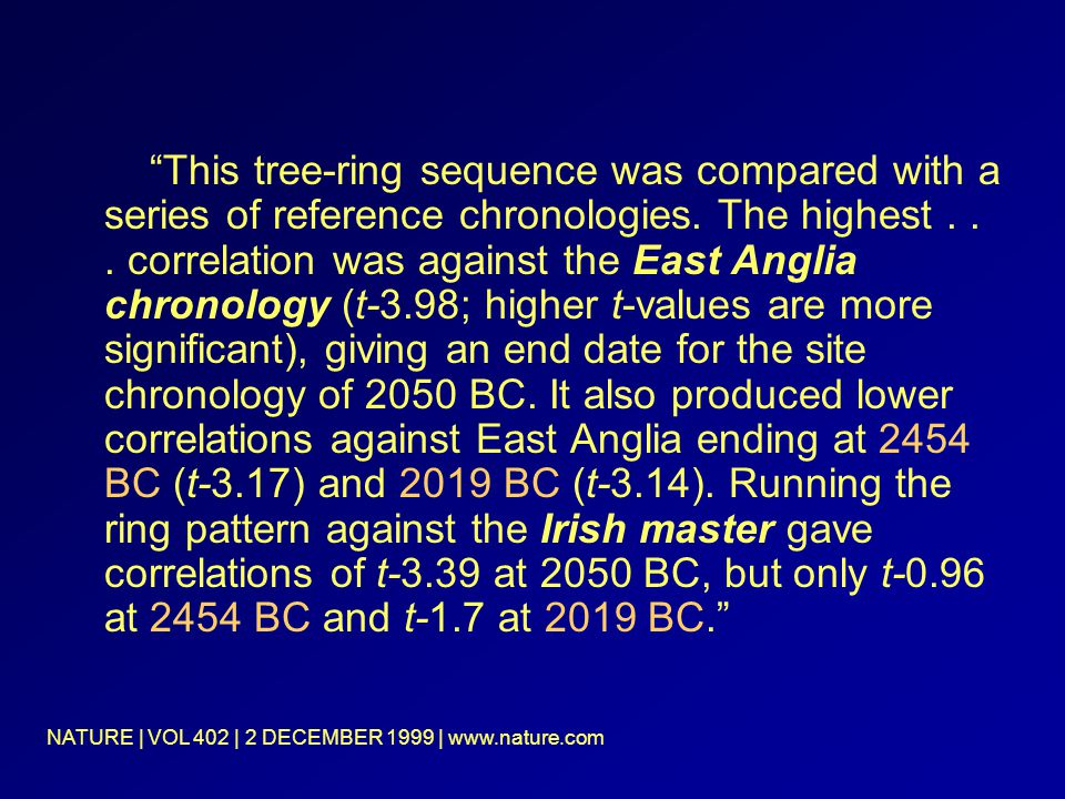This tree-ring sequence was compared with a series of reference chronologies.