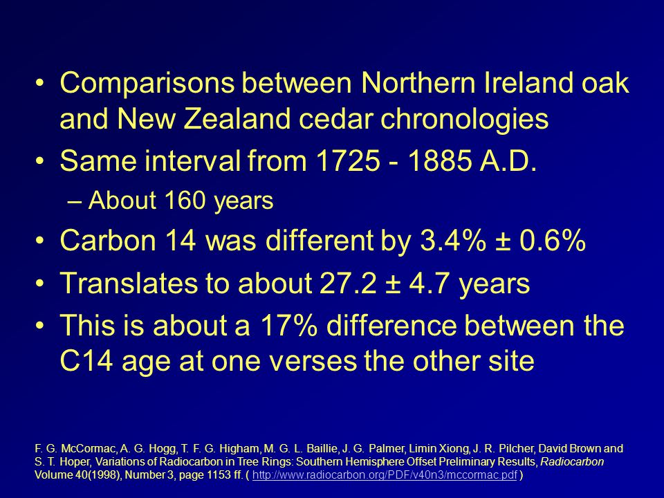 Comparisons between Northern Ireland oak and New Zealand cedar chronologies Same interval from 1725 - 1885 A.D.