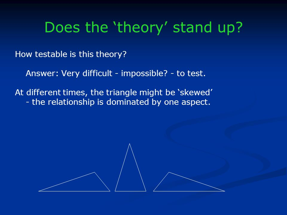 Does the theory stand up. How testable is this theory.