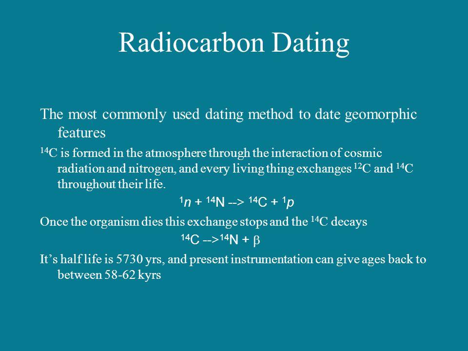 Nitrogen dating method