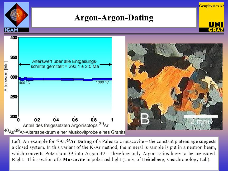 Kalium-Argon und Argon-Argon-Dating Ein geschieder Mann datiert