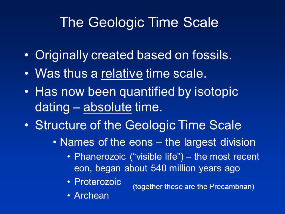 Originally created based on fossils. Was thus a relative time scale.