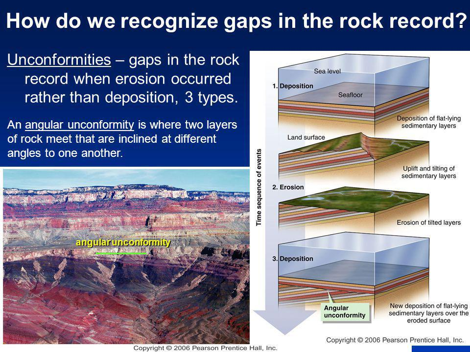 How do we recognize gaps in the rock record.