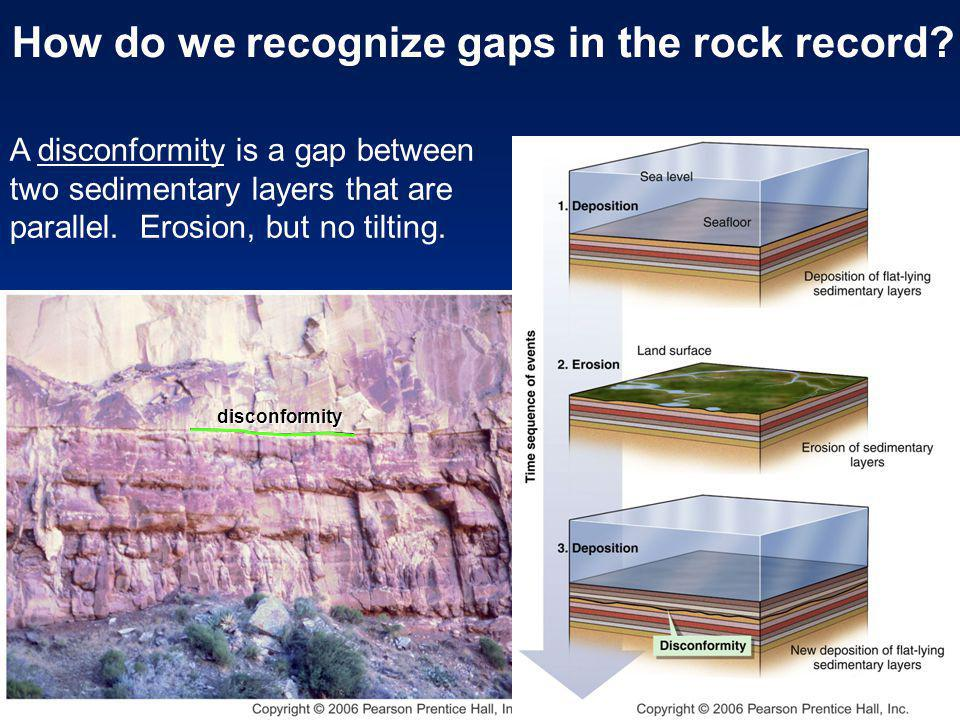 A disconformity is a gap between two sedimentary layers that are parallel.