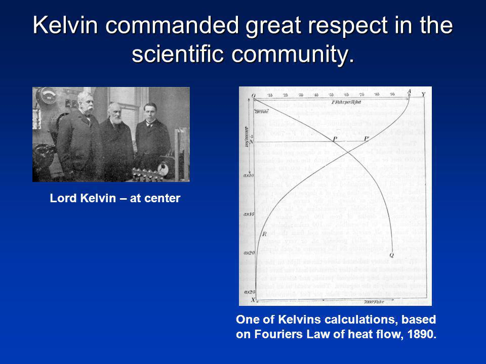 Kelvin commanded great respect in the scientific community.