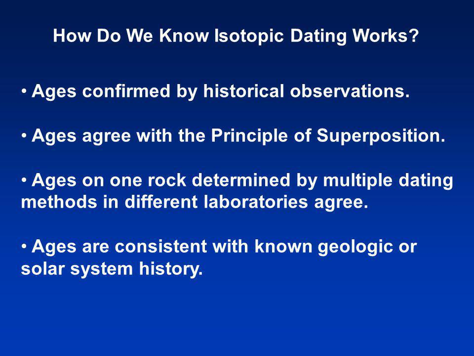 How Do We Know Isotopic Dating Works. Ages confirmed by historical observations.